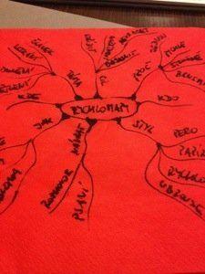 Myšlenková mapa na ubrousku