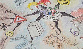 Myšlenkové mapy v praxi