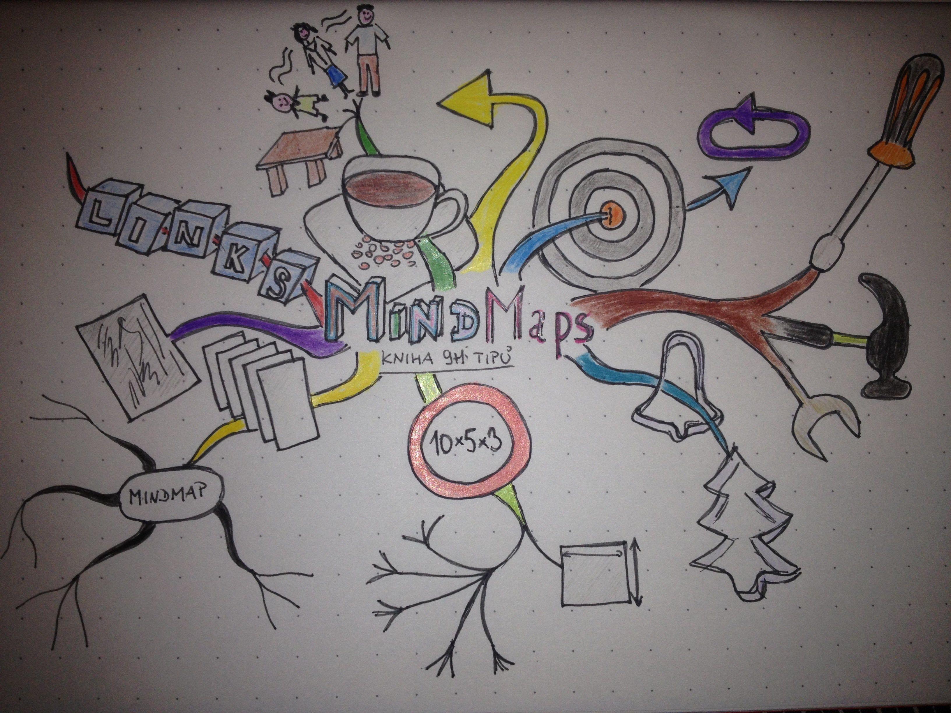 Mých 10 tipů pro vytvoření myšlenkové mapy