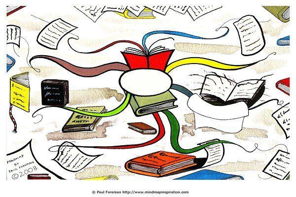 Myšlenkové mapy a knihy