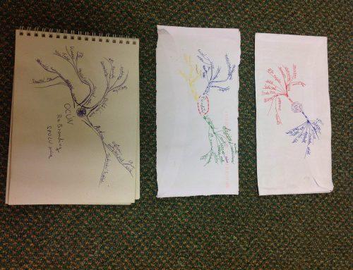 Mind Mapping Workshop – skutečně to funguje