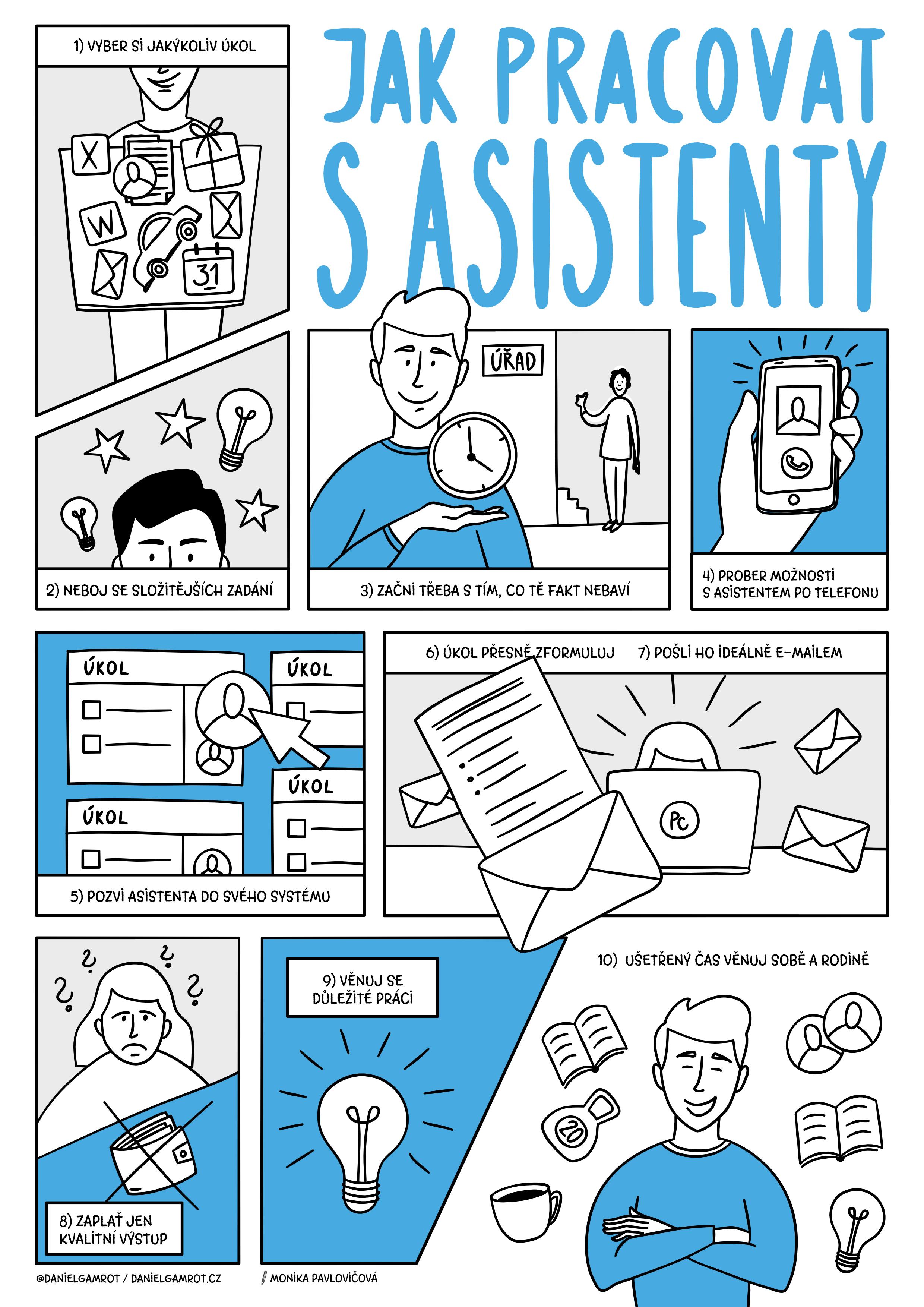 Komiks Jak pracovat s virtuálními asistenty malý